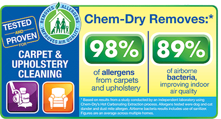 Old Fort Chem-Dry removes 98% of allergens from carpet and upholstery in Fort Smith AR and 89% of airborne bacteria in Fort Smith AR